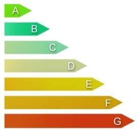 Tipos de certificación energética